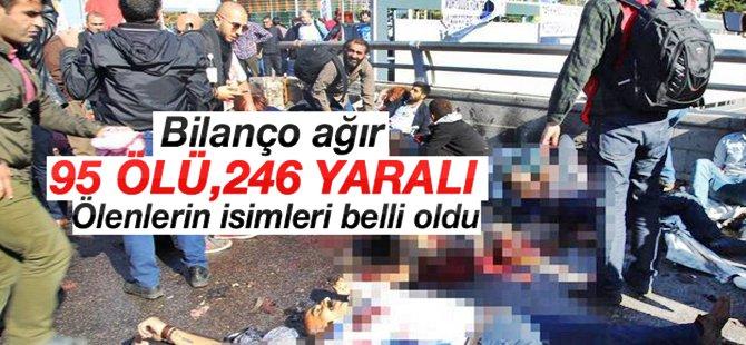Ankara'da meydana gelen patlamada 95 kişinin öldüğü, 246 kişininde yaralandığı açıklandı