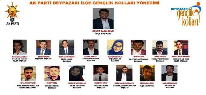 Ak  Parti Beypazarı Gençlik Kolları Samet Taşcıoğlu Başkanlığında görev dağılımı yapıldı