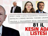 CHP'nin Ankara 1. Bölge ve 2. Bölge Adayları